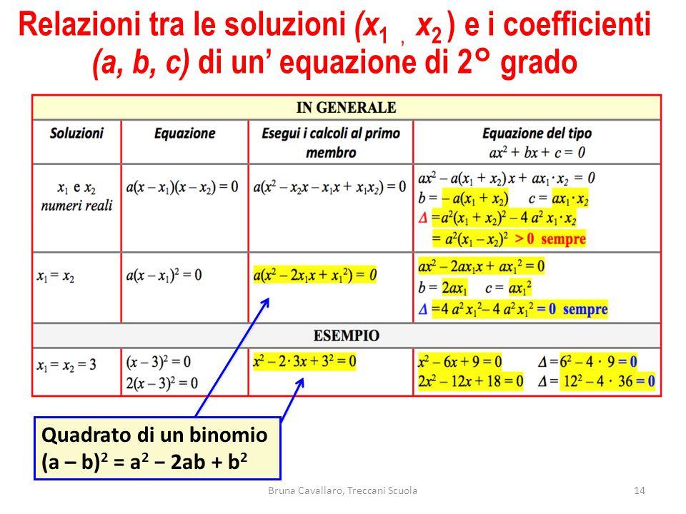 Relazioni tra le soluzioni (x 1, x 2 ) e i coefficienti (a, b, c) di un' equazione di 2° grado 14Bruna Cavallaro, Treccani Scuola Quadrato di un binom