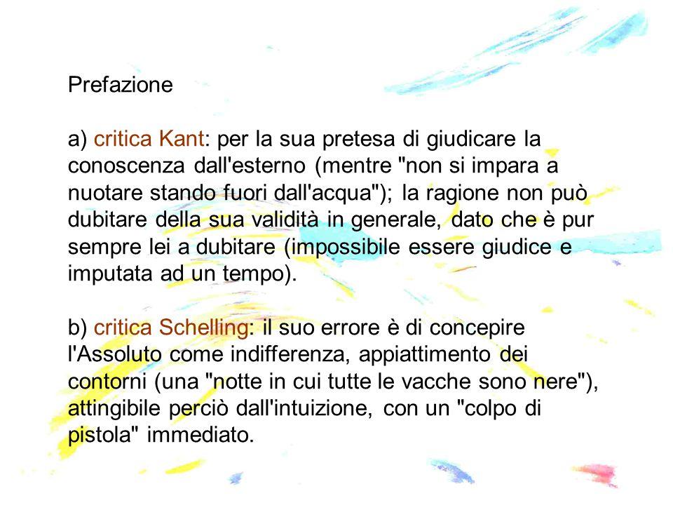 Prefazione a) critica Kant: per la sua pretesa di giudicare la conoscenza dall'esterno (mentre