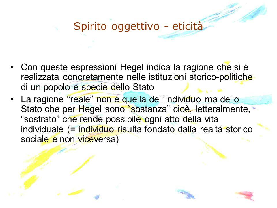 Spirito oggettivo - eticità Con queste espressioni Hegel indica la ragione che si è realizzata concretamente nelle istituzioni storico-politiche di un