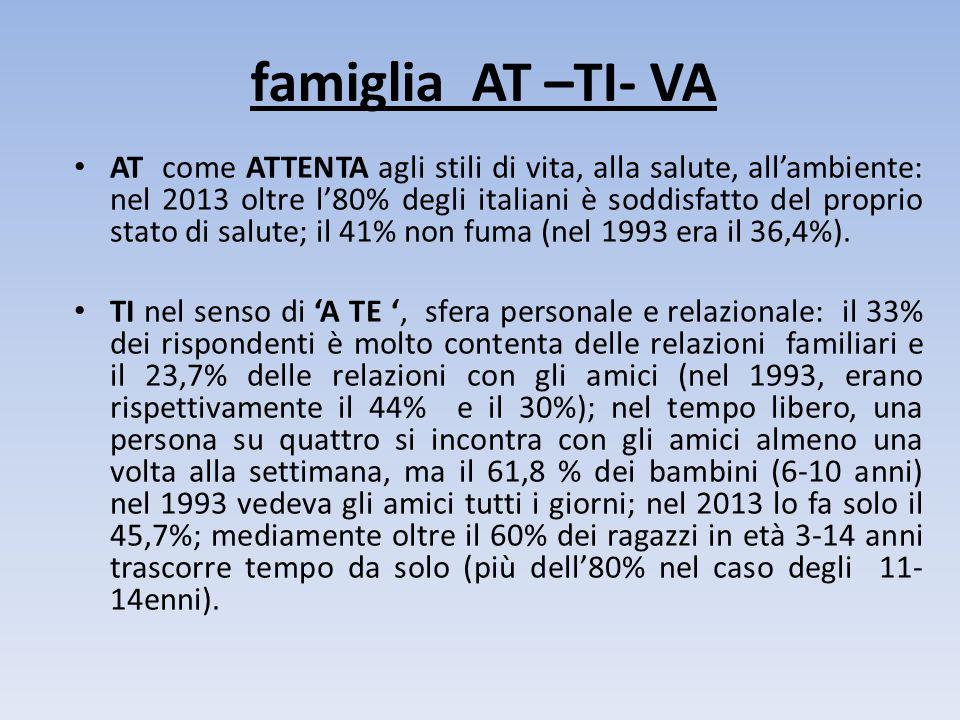 famiglia AT –TI- VA AT come ATTENTA agli stili di vita, alla salute, all'ambiente: nel 2013 oltre l'80% degli italiani è soddisfatto del proprio stato