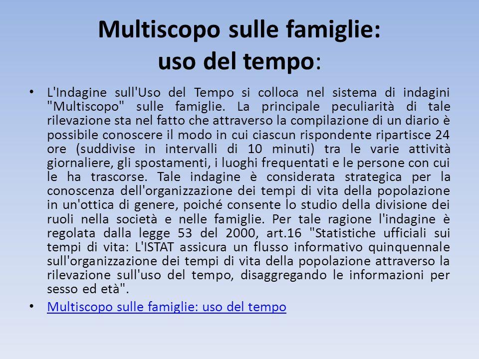 Multiscopo sulle famiglie: uso del tempo: L'Indagine sull'Uso del Tempo si colloca nel sistema di indagini