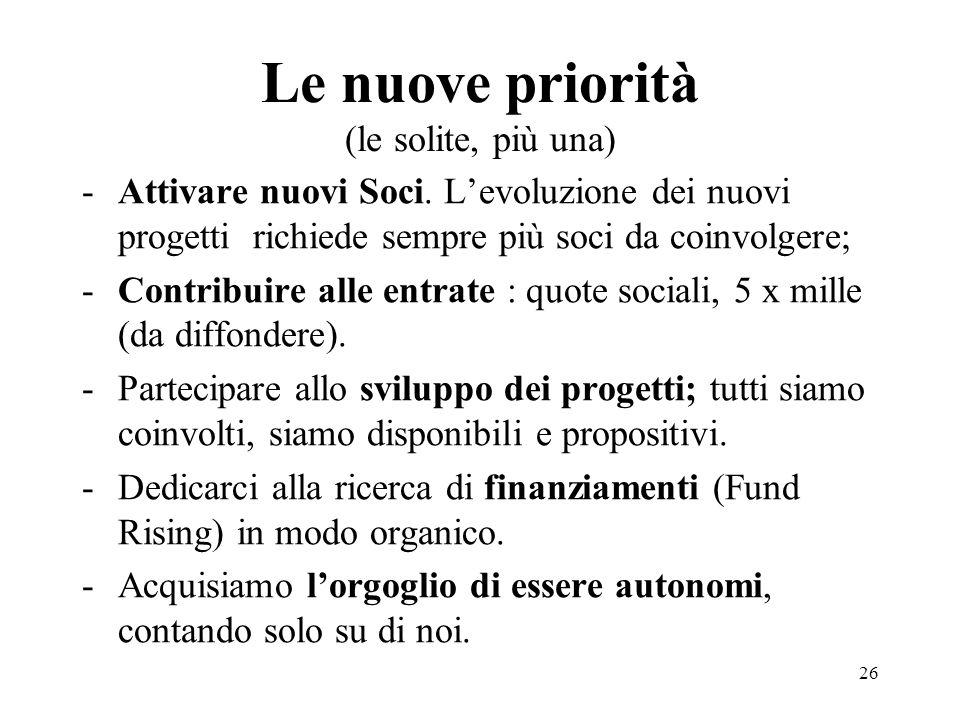 Le nuove priorità (le solite, più una) -Attivare nuovi Soci.