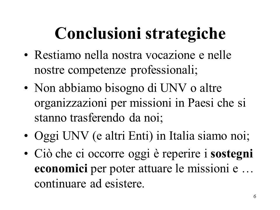 Conclusioni strategiche Restiamo nella nostra vocazione e nelle nostre competenze professionali; Non abbiamo bisogno di UNV o altre organizzazioni per missioni in Paesi che si stanno trasferendo da noi; Oggi UNV (e altri Enti) in Italia siamo noi; Ciò che ci occorre oggi è reperire i sostegni economici per poter attuare le missioni e … continuare ad esistere.