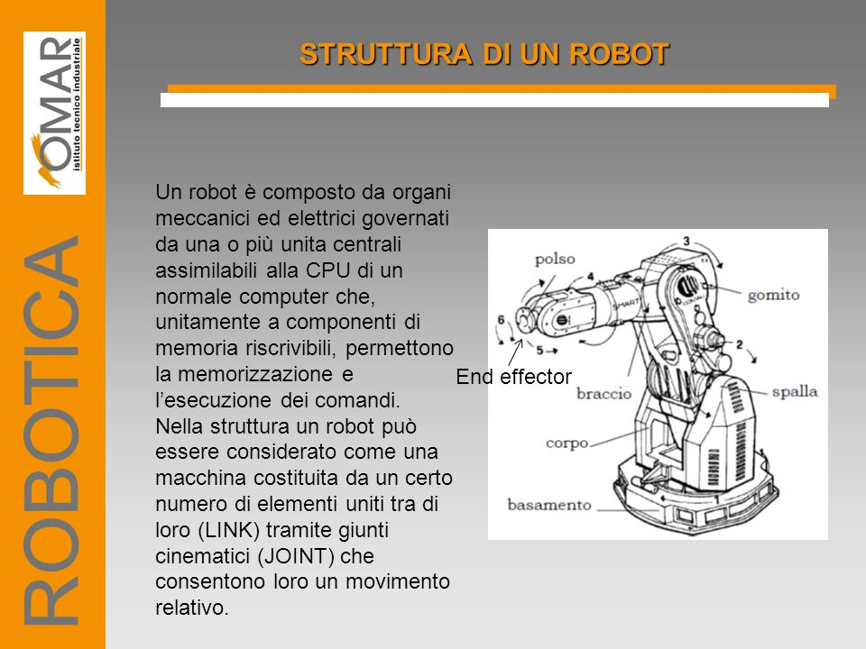 END EFFECTOR La struttura dell'end effector dipende dall'operazione che deve compiere il robot; in alcuni casi può essere simile ad una mano dotata di dita oppure un utensile senza la possibilità di presa, ma adatto allo svolgimento di uno specifico compito.