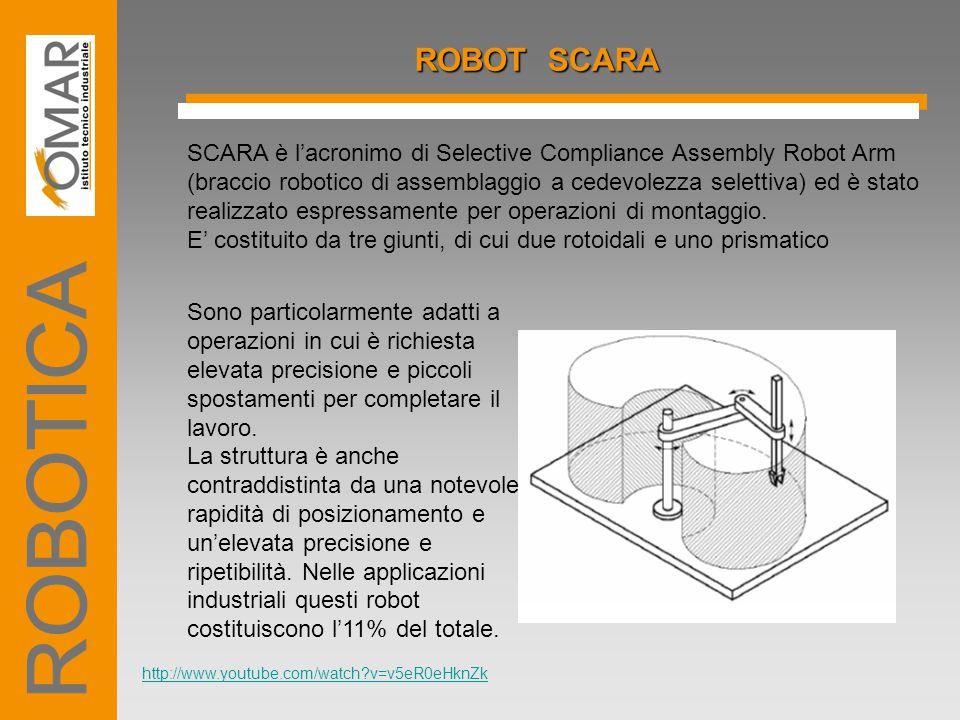 ROBOT SCARA SCARA è l'acronimo di Selective Compliance Assembly Robot Arm (braccio robotico di assemblaggio a cedevolezza selettiva) ed è stato realiz