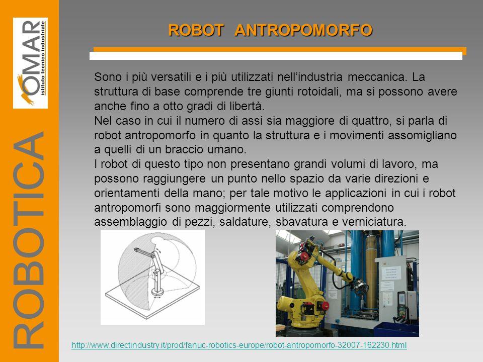 ROBOT ANTROPOMORFO Sono i più versatili e i più utilizzati nell'industria meccanica. La struttura di base comprende tre giunti rotoidali, ma si posson