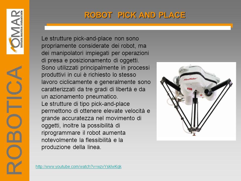 ROBOT PICK AND PLACE Le strutture pick-and-place non sono propriamente considerate dei robot, ma dei manipolatori impiegati per operazioni di presa e