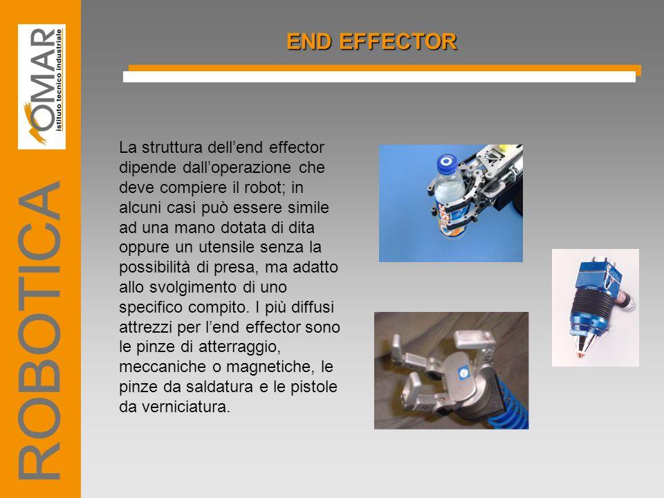 END EFFECTOR La struttura dell'end effector dipende dall'operazione che deve compiere il robot; in alcuni casi può essere simile ad una mano dotata di