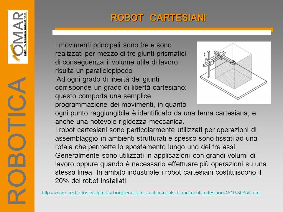ROBOT A PORTALE Sono cinematicamente simili ai robot cartesiani; infatti anch'essi sono costituiti da tre giunti prismatici che consentono di ottenere un volume utile di lavoro a parallelepipedo La struttura a portale permette di sostenere il robot e di utilizzarlo per applicazioni di grosse dimensioni; inoltre, in questo modo si ha la possibilità di posizionare l'unità terminale sopra al pezzo da lavorare in modo da non ostruire la zona con il robot stesso.