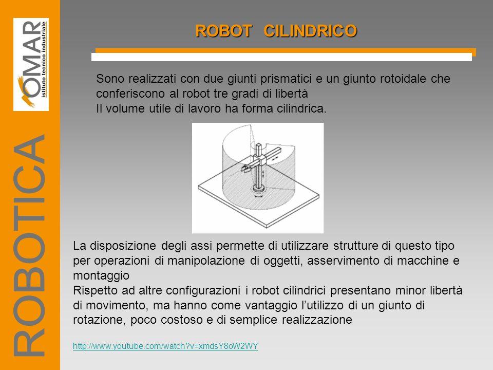 ROBOT CILINDRICO Sono realizzati con due giunti prismatici e un giunto rotoidale che conferiscono al robot tre gradi di libertà Il volume utile di lav
