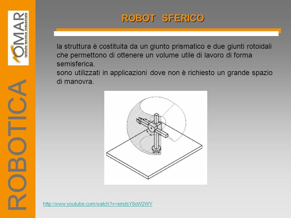 ROBOT SFERICO la struttura è costituita da un giunto prismatico e due giunti rotoidali che permettono di ottenere un volume utile di lavoro di forma s