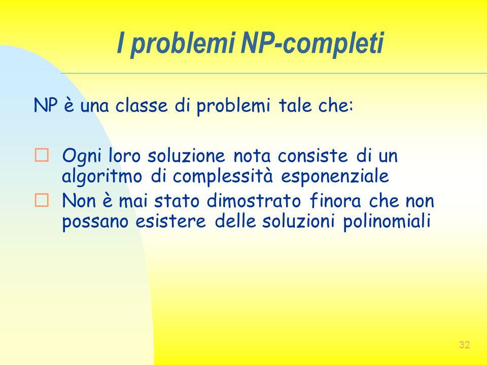 32 I problemi NP-completi NP è una classe di problemi tale che:  Ogni loro soluzione nota consiste di un algoritmo di complessità esponenziale  Non