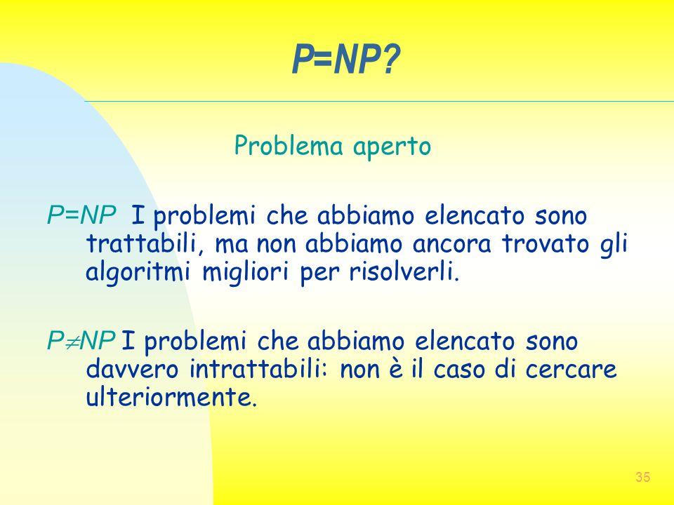 35 P=NP? Problema aperto P=NP I problemi che abbiamo elencato sono trattabili, ma non abbiamo ancora trovato gli algoritmi migliori per risolverli. P
