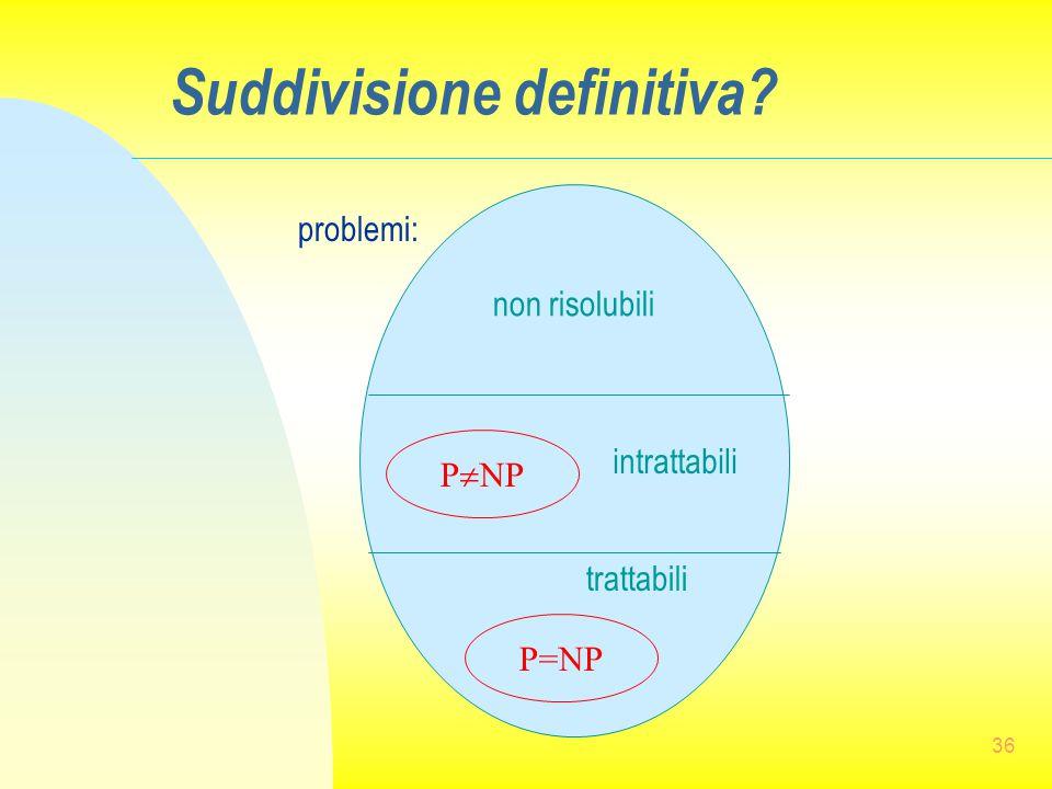 36 Suddivisione definitiva? problemi: intrattabili non risolubili trattabili P  NP P=NP