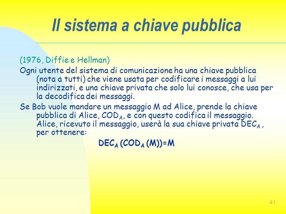 41 Il sistema a chiave pubblica (1976, Diffie e Hellman) Ogni utente del sistema di comunicazione ha una chiave pubblica (nota a tutti) che viene usat
