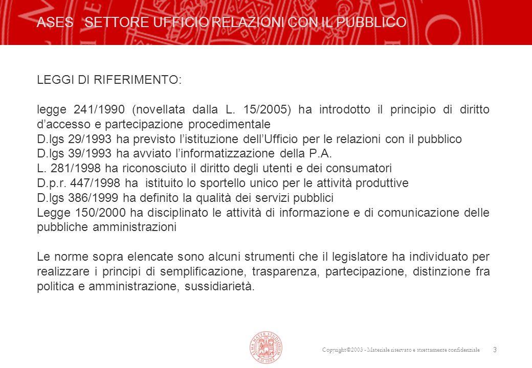 Copyright©2003 - Materiale riservato e strettamente confidenziale 3 ASES SETTORE UFFICIO RELAZIONI CON IL PUBBLICO LEGGI DI RIFERIMENTO: legge 241/1990 (novellata dalla L.