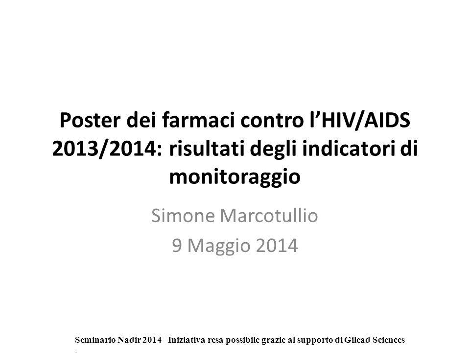 Poster dei farmaci contro l'HIV/AIDS 2013/2014: risultati degli indicatori di monitoraggio Simone Marcotullio 9 Maggio 2014 Seminario Nadir 2014 - Iniziativa resa possibile grazie al supporto di Gilead Sciences.
