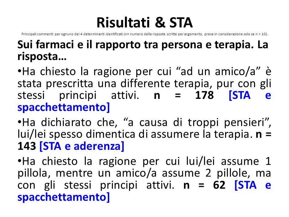 Risultati & STA Principali commenti per ognuno dei 4 determinanti identificati (n= numero delle risposte scritte per argomento, prese in considerazione solo se n > 10).