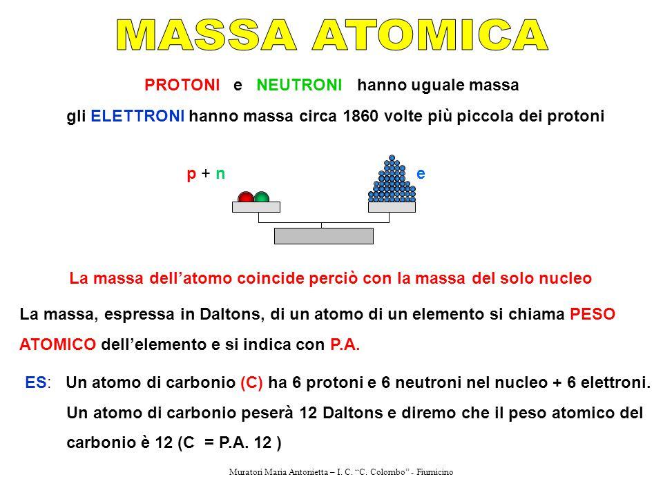 PROTONI e NEUTRONI hanno uguale massa gli ELETTRONI hanno massa circa 1860 volte più piccola dei protoni La massa dell'atomo coincide perciò con la ma