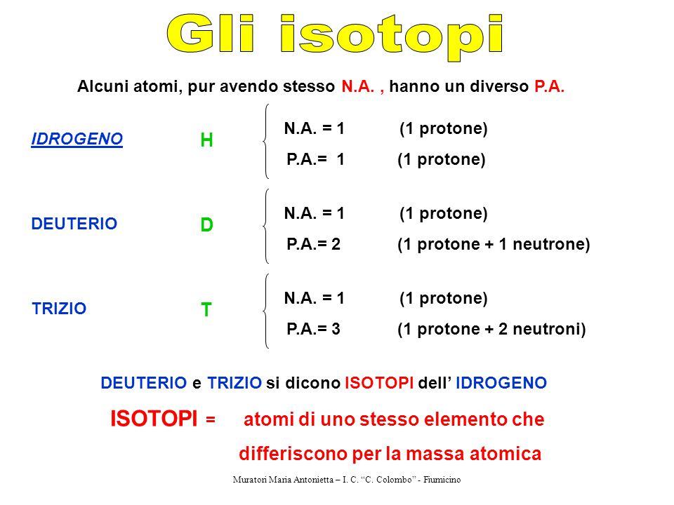 Alcuni atomi, pur avendo stesso N.A., hanno un diverso P.A. IDROGENO N.A. = 1 (1 protone) P.A.= 1 (1 protone) H DEUTERIO N.A. = 1 (1 protone) P.A.= 2