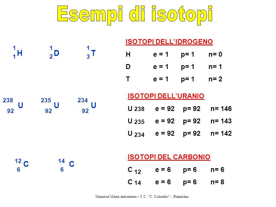 H 1 1 D 1 2 T 1 3 ISOTOPI DELL'IDROGENO H e = 1p= 1n= 0 De = 1p= 1n= 1 Te = 1p= 1n= 2 UUU 238235234 92 ISOTOPI DELL'URANIO U e = 92p= 92n= 146 Ue = 92