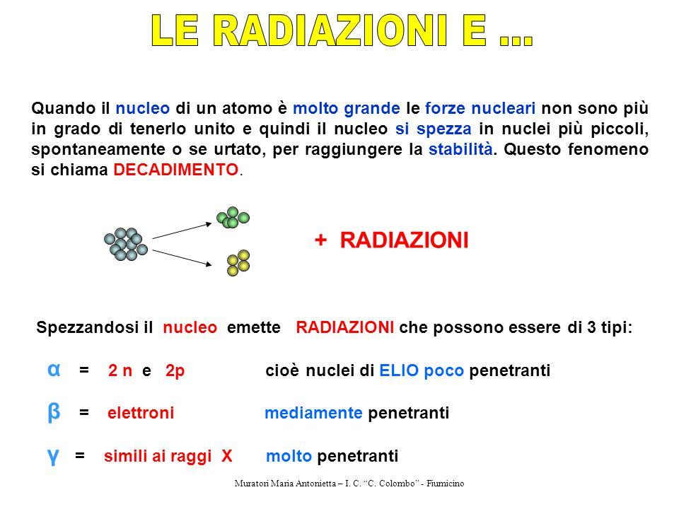 Quando il nucleo di un atomo è molto grande le forze nucleari non sono più in grado di tenerlo unito e quindi il nucleo si spezza in nuclei più piccol