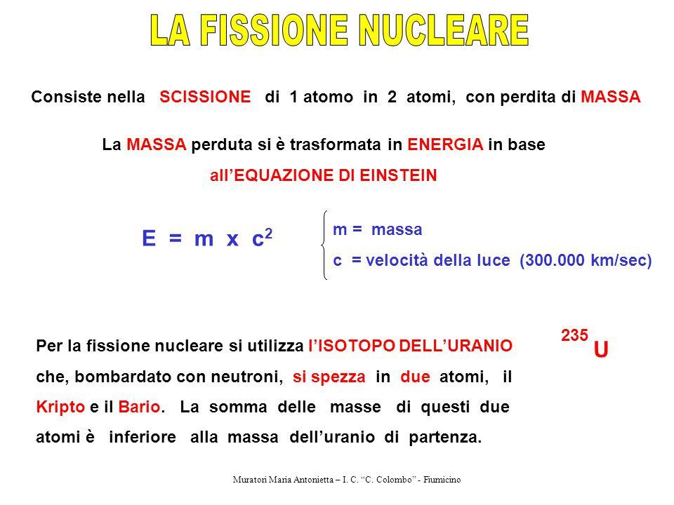 Consiste nella SCISSIONE di 1 atomo in 2 atomi, con perdita di MASSA La MASSA perduta si è trasformata in ENERGIA in base all'EQUAZIONE DI EINSTEIN E