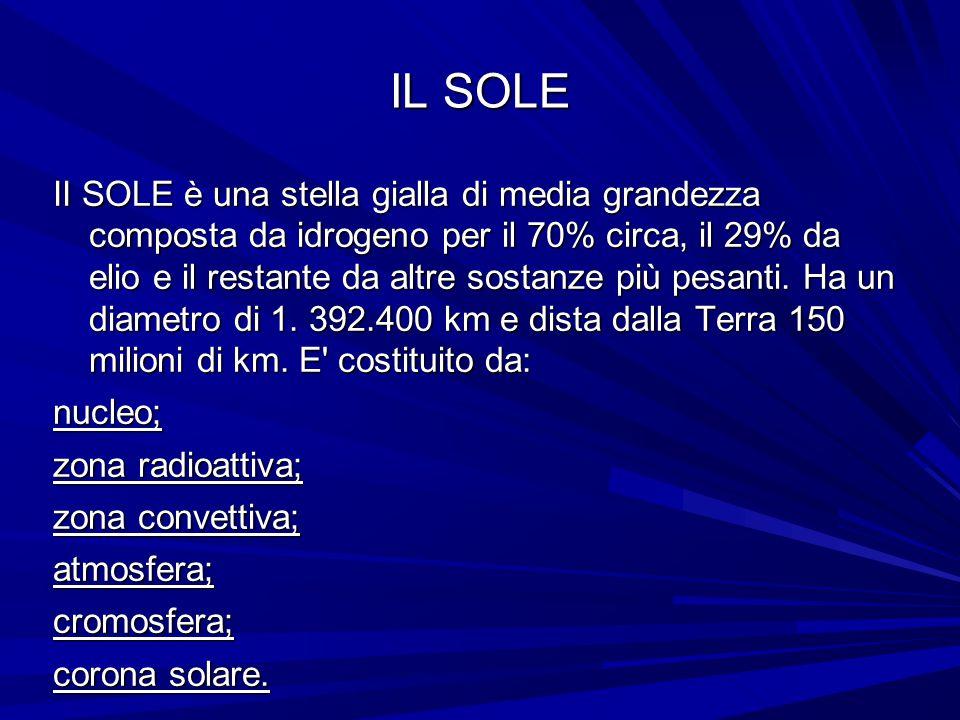 IL SOLE II SOLE è una stella gialla di media grandezza composta da idrogeno per il 70% circa, il 29% da elio e il restante da altre sostanze più pesan
