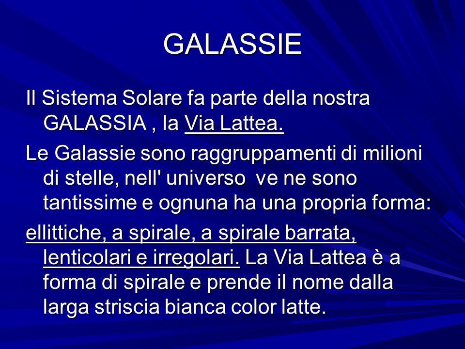 GALASSIE Il Sistema Solare fa parte della nostra GALASSIA, la Via Lattea. Le Galassie sono raggruppamenti di milioni di stelle, nell' universo ve ne s