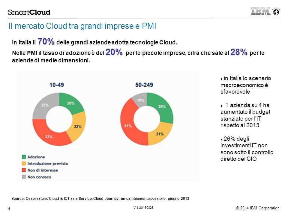 © 2014 IBM Corporation 4 V 1.20130826 Il mercato Cloud tra grandi imprese e PMI 70% In Italia il 70% delle grandi aziende adotta tecnologie Cloud.