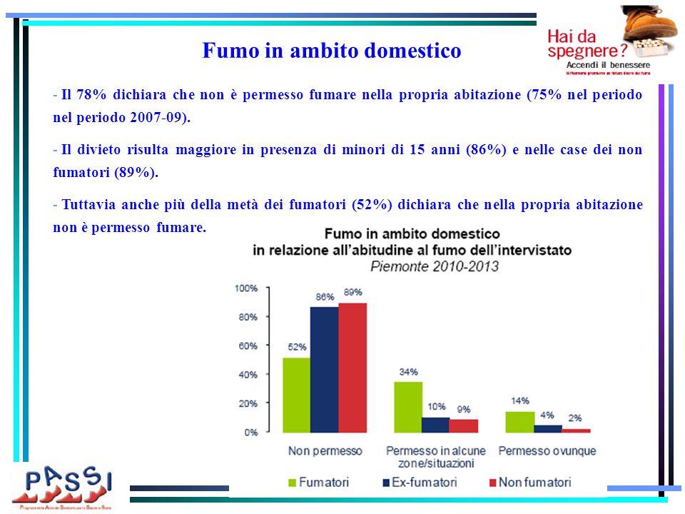 - Il 78% dichiara che non è permesso fumare nella propria abitazione (75% nel periodo nel periodo 2007-09). - Il divieto risulta maggiore in presenza