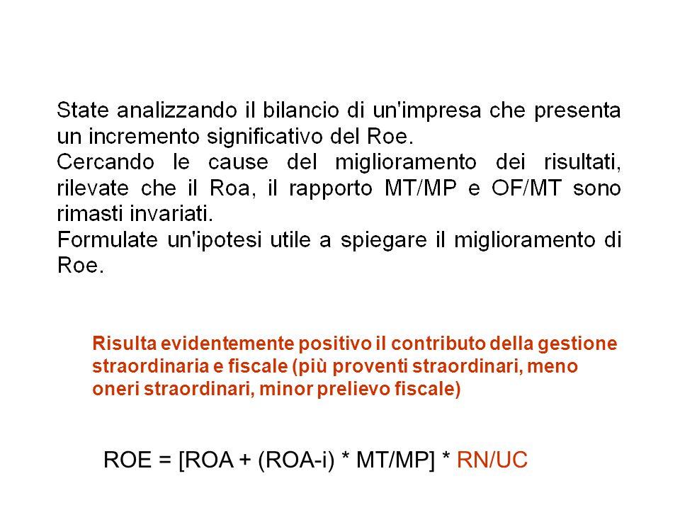 Risulta evidentemente positivo il contributo della gestione straordinaria e fiscale (più proventi straordinari, meno oneri straordinari, minor prelievo fiscale) ROE = [ROA + (ROA-i) * MT/MP] * RN/UC