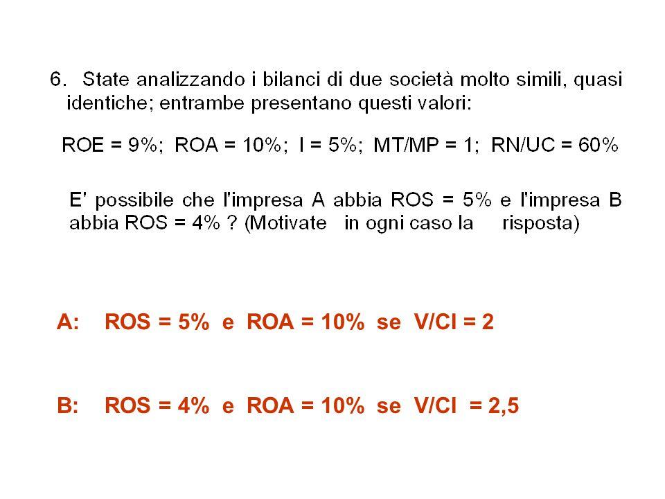 A: ROS = 5% e ROA = 10% se V/CI = 2 B: ROS = 4% e ROA = 10% se V/CI = 2,5