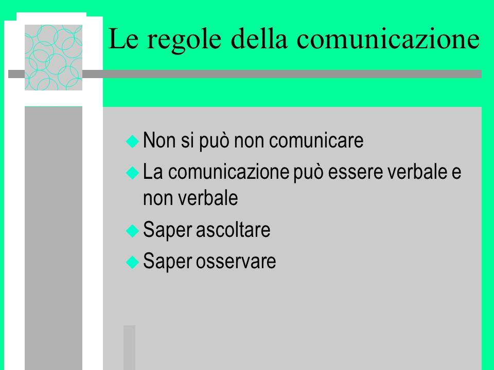 Le regole della comunicazione u Non si può non comunicare u La comunicazione può essere verbale e non verbale u Saper ascoltare u Saper osservare