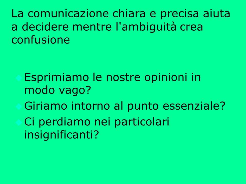 La comunicazione chiara e precisa aiuta a decidere mentre l ambiguità crea confusione u Esprimiamo le nostre opinioni in modo vago.