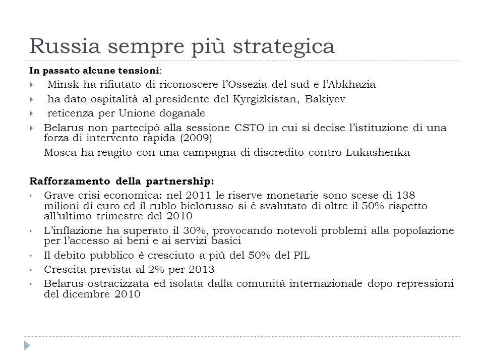 Russia sempre più strategica In passato alcune tensioni :  Minsk ha rifiutato di riconoscere l'Ossezia del sud e l'Abkhazia  ha dato ospitalità al presidente del Kyrgizkistan, Bakiyev  reticenza per Unione doganale  Belarus non partecipò alla sessione CSTO in cui si decise l'istituzione di una forza di intervento rapida (2009) Mosca ha reagito con una campagna di discredito contro Lukashenka Rafforzamento della partnership: Grave crisi economica: nel 2011 le riserve monetarie sono scese di 138 milioni di euro ed il rublo bielorusso si è svalutato di oltre il 50% rispetto all'ultimo trimestre del 2010 L'inflazione ha superato il 30%, provocando notevoli problemi alla popolazione per l'accesso ai beni e ai servizi basici Il debito pubblico è cresciuto a più del 50% del PIL Crescita prevista al 2% per 2013 Belarus ostracizzata ed isolata dalla comunità internazionale dopo repressioni del dicembre 2010