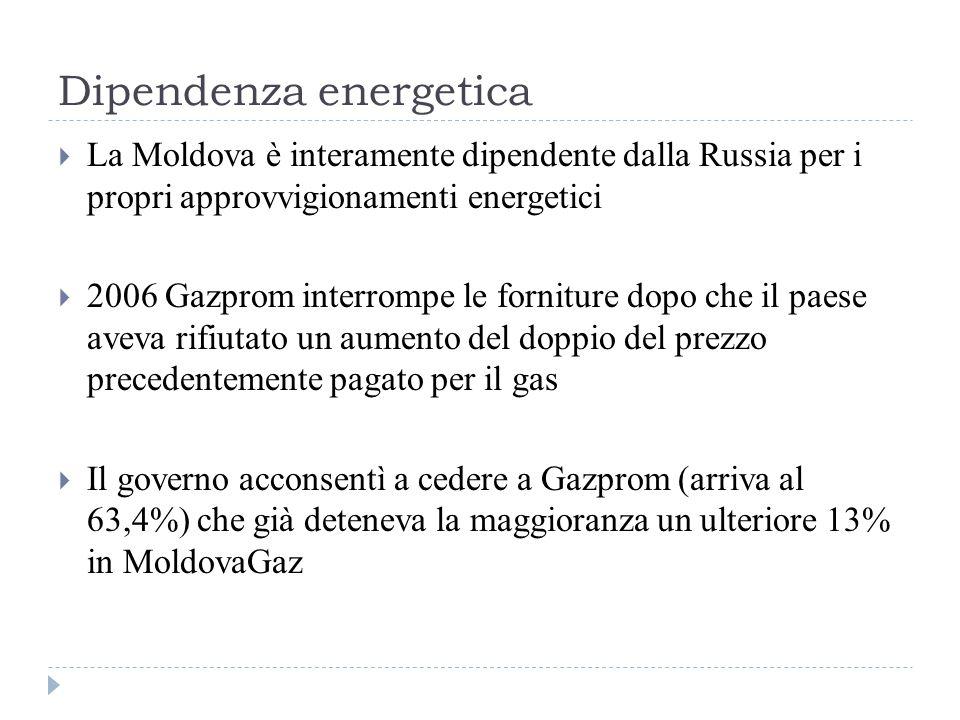 Dipendenza energetica  La Moldova è interamente dipendente dalla Russia per i propri approvvigionamenti energetici  2006 Gazprom interrompe le forniture dopo che il paese aveva rifiutato un aumento del doppio del prezzo precedentemente pagato per il gas  Il governo acconsentì a cedere a Gazprom (arriva al 63,4%) che già deteneva la maggioranza un ulteriore 13% in MoldovaGaz