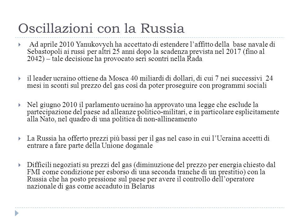 Oscillazioni con la Russia  Ad aprile 2010 Yanukovych ha accettato di estendere l'affitto della base navale di Sebastopoli ai russi per altri 25 anni dopo la scadenza prevista nel 2017 (fino al 2042) – tale decisione ha provocato seri scontri nella Rada  il leader ucraino ottiene da Mosca 40 miliardi di dollari, di cui 7 nei successivi 24 mesi in sconti sul prezzo del gas così da poter proseguire con programmi sociali  Nel giugno 2010 il parlamento ucraino ha approvato una legge che esclude la partecipazione del paese ad alleanze politico-militari, e in particolare esplicitamente alla Nato, nel quadro di una politica di non-allineamento  La Russia ha offerto prezzi più bassi per il gas nel caso in cui l'Ucraina accetti di entrare a fare parte della Unione doganale  Difficili negoziati su prezzi del gas (diminuzione del prezzo per energia chiesto dal FMI come condizione per esborso di una seconda tranche di un prestitio) con la Russia che ha posto pressione sul paese per avere il controllo dell'operatore nazionale di gas come accaduto in Belarus