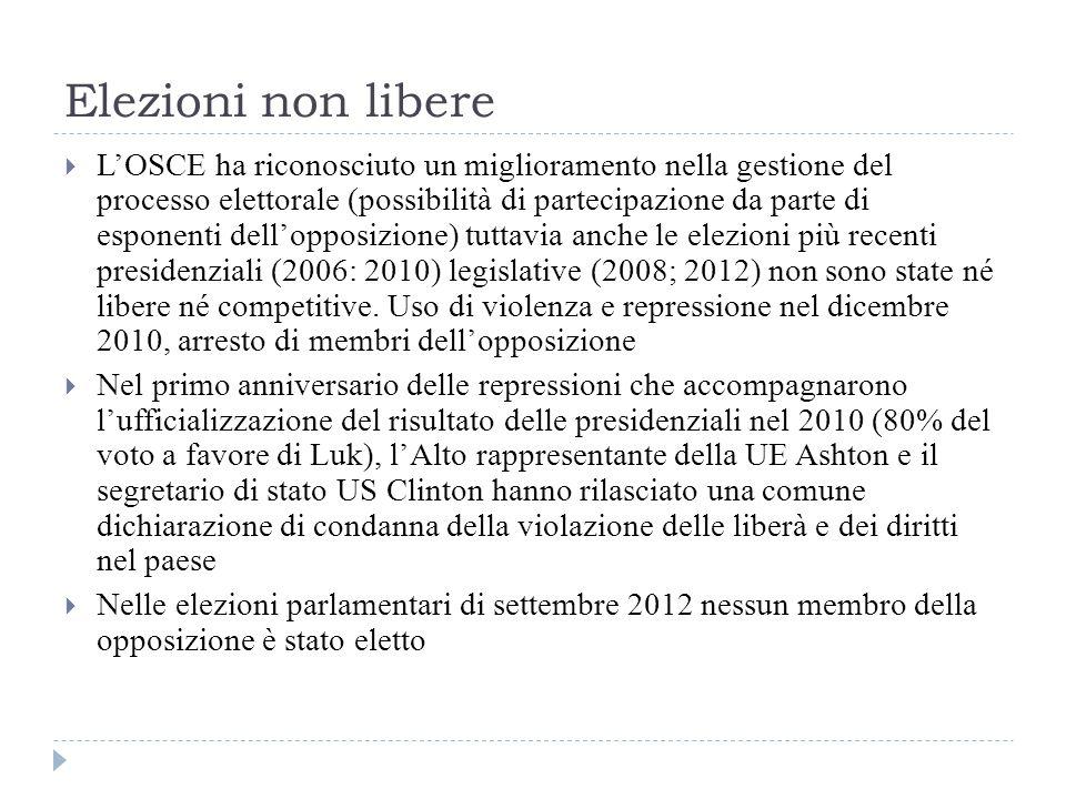 Elezioni non libere  L'OSCE ha riconosciuto un miglioramento nella gestione del processo elettorale (possibilità di partecipazione da parte di esponenti dell'opposizione) tuttavia anche le elezioni più recenti presidenziali (2006: 2010) legislative (2008; 2012) non sono state né libere né competitive.