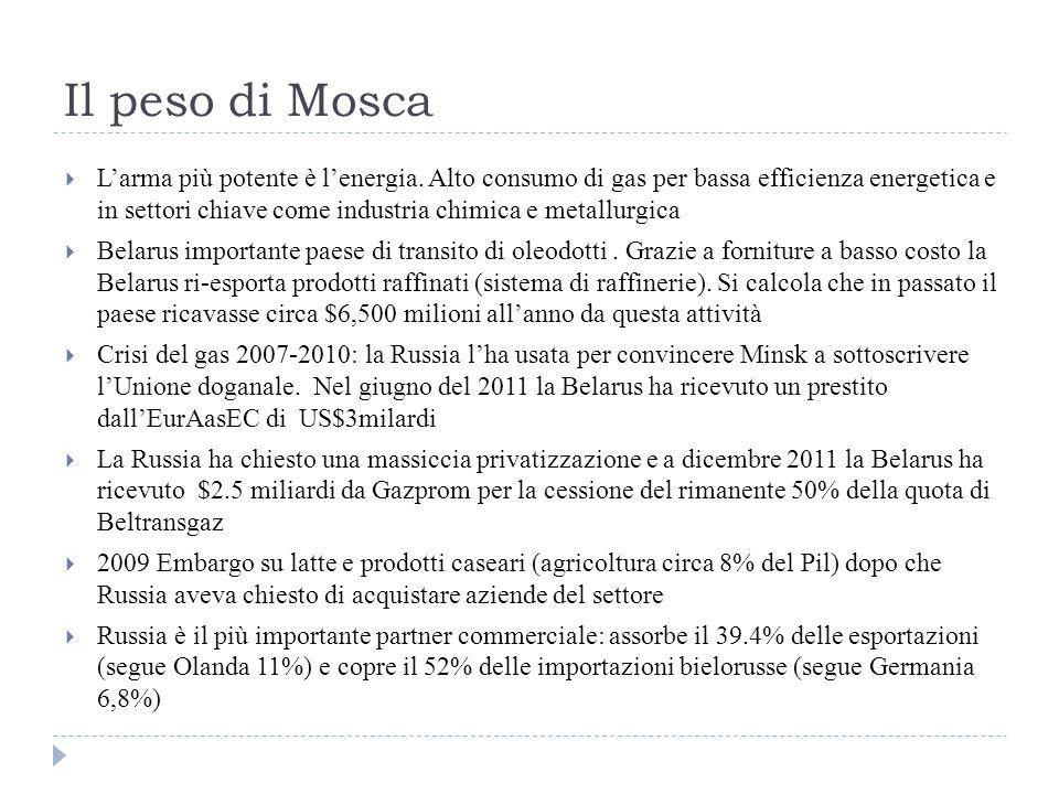 Il peso di Mosca  L'arma più potente è l'energia.