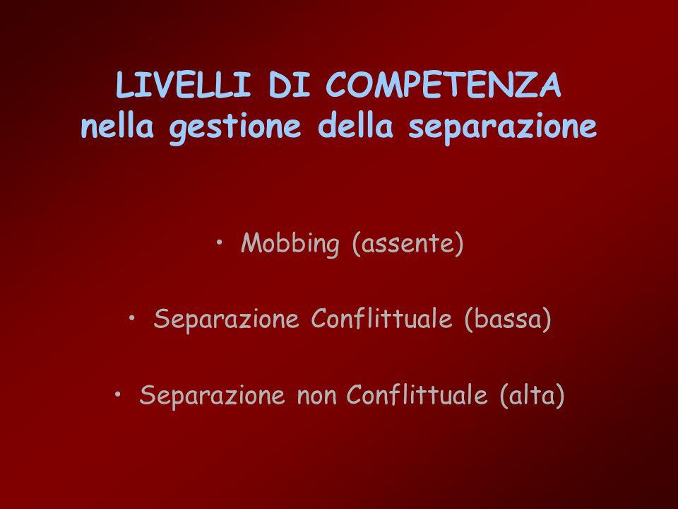 LIVELLI DI COMPETENZA nella gestione della separazione Mobbing (assente) Separazione Conflittuale (bassa) Separazione non Conflittuale (alta)