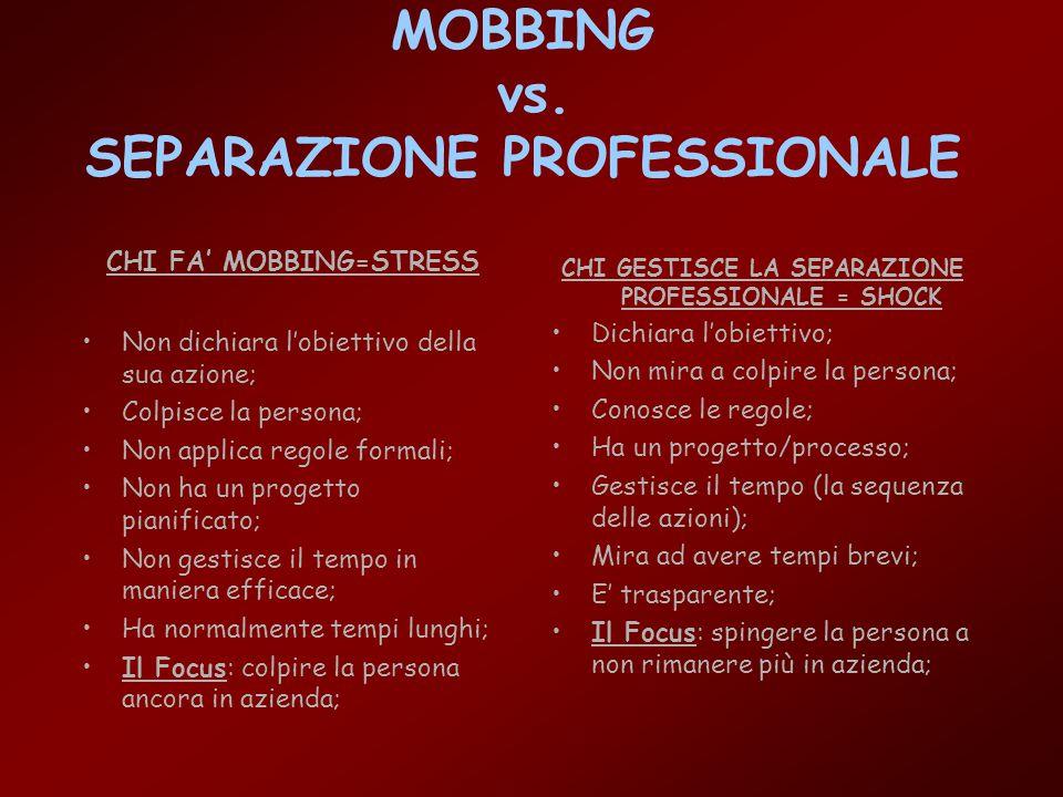 MOBBING vs. SEPARAZIONE PROFESSIONALE CHI FA' MOBBING=STRESS Non dichiara l'obiettivo della sua azione; Colpisce la persona; Non applica regole formal