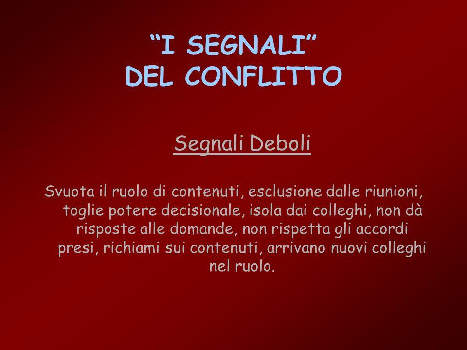 """""""I SEGNALI"""" DEL CONFLITTO Segnali Deboli Svuota il ruolo di contenuti, esclusione dalle riunioni, toglie potere decisionale, isola dai colleghi, non d"""