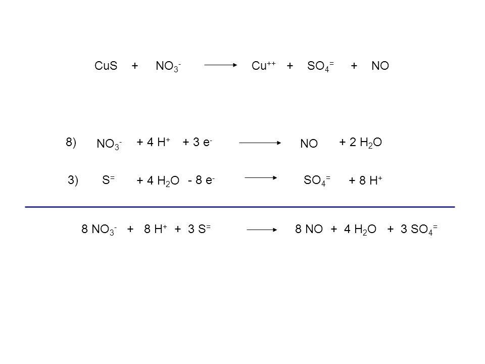 Alla fine del processo, quando  E diventa 0, il sistema raggiunge l'equilibrio e le due concentrazioni saranno uguali.