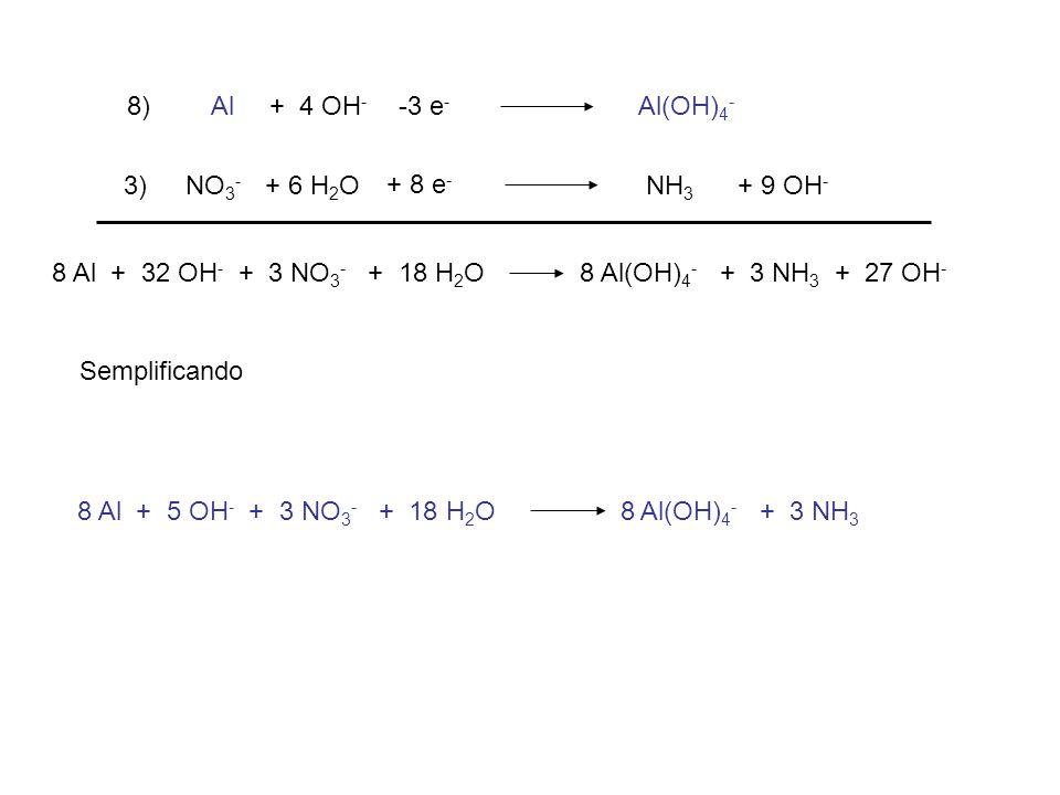 Il carbonio nel suo stato naturale ha stato di ossidazione 0 C° C +2 Si ossida è quindi l'agente riducente SO 4 = S = Si riduce è quindi l'agente ossidante +6 3.
