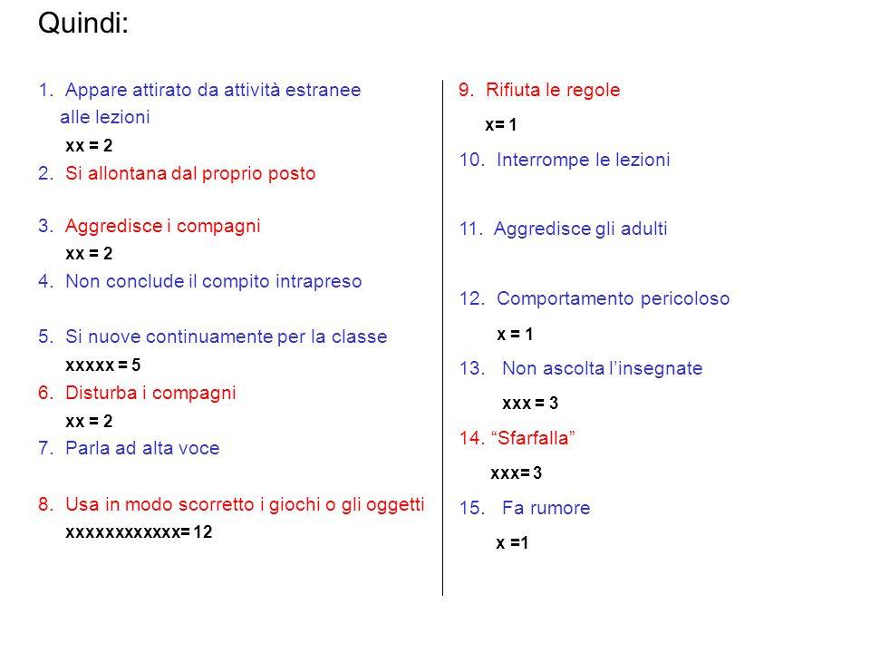 1. Appare attirato da attività estranee alle lezioni xx = 2 2. Si allontana dal proprio posto 3. Aggredisce i compagni xx = 2 4. Non conclude il compi