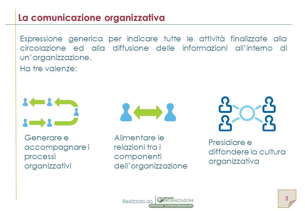 Realizzato da Espressione generica per indicare tutte le attività finalizzate alla circolazione ed alla diffusione delle informazioni all'interno di un'organizzazione.