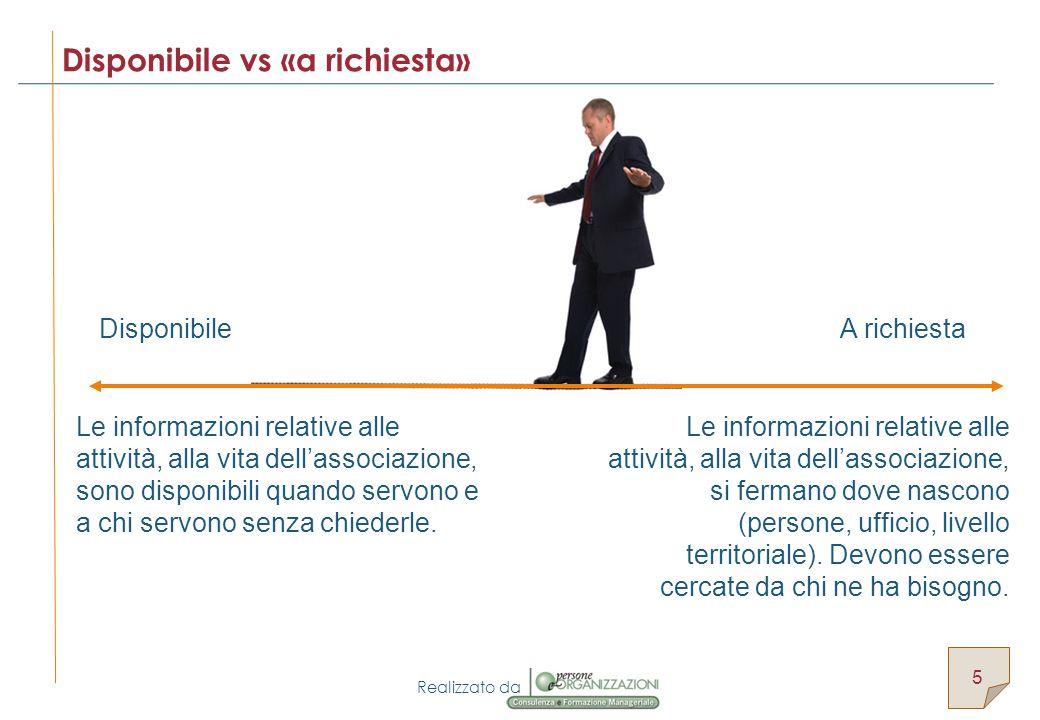 Realizzato da Disponibile vs «a richiesta» 5 DisponibileA richiesta Le informazioni relative alle attività, alla vita dell'associazione, sono disponibili quando servono e a chi servono senza chiederle.