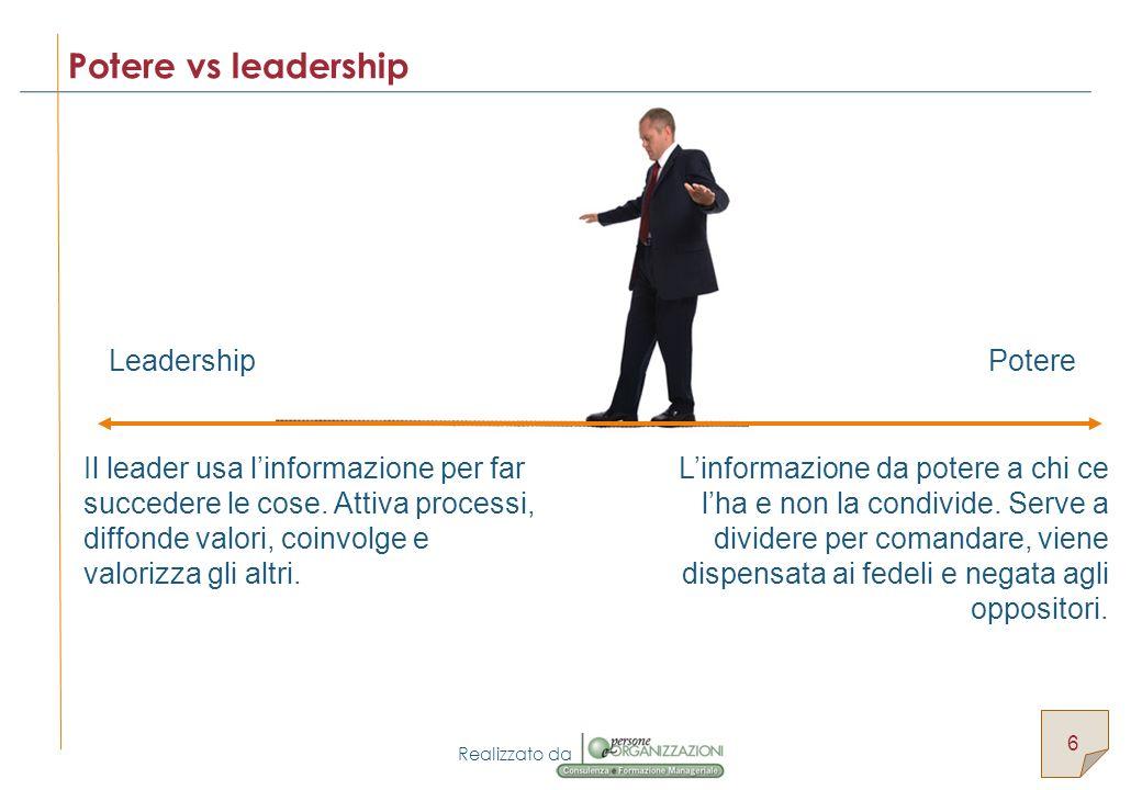 Realizzato da Potere vs leadership 6 LeadershipPotere Il leader usa l'informazione per far succedere le cose. Attiva processi, diffonde valori, coinvo
