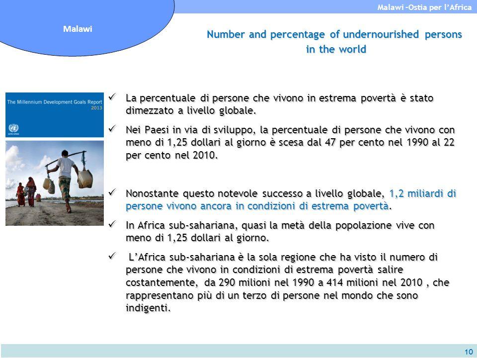 10 Malawi -Ostia per l'Africa Malawi La percentuale di persone che vivono in estrema povertà è stato dimezzato a livello globale. La percentuale di pe